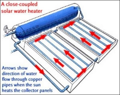 DIY solar water heater system