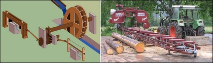 A roman sawmill that has been found in Asia minor, got its power from a water-stream. The band-saw to the right has the advantage, as all bandsaws has, that the kerf is smallest possible.